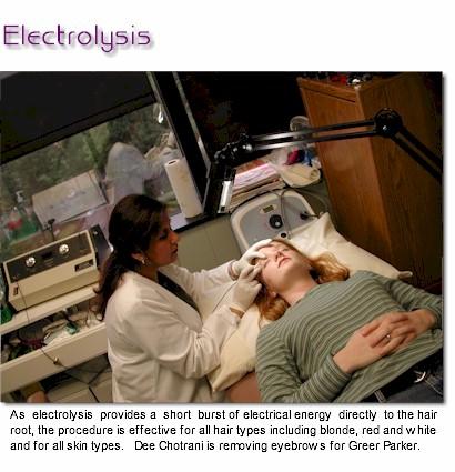 Germantown Electrolysis Laser Center